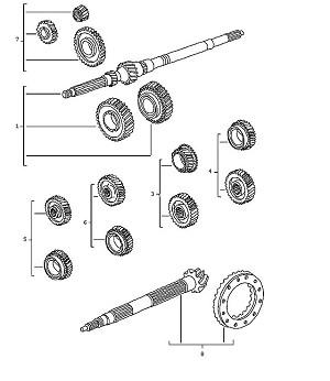 Porsche 911 Gear Set G96.93 5Th Speed Z = 36 : 37 01 1 G96